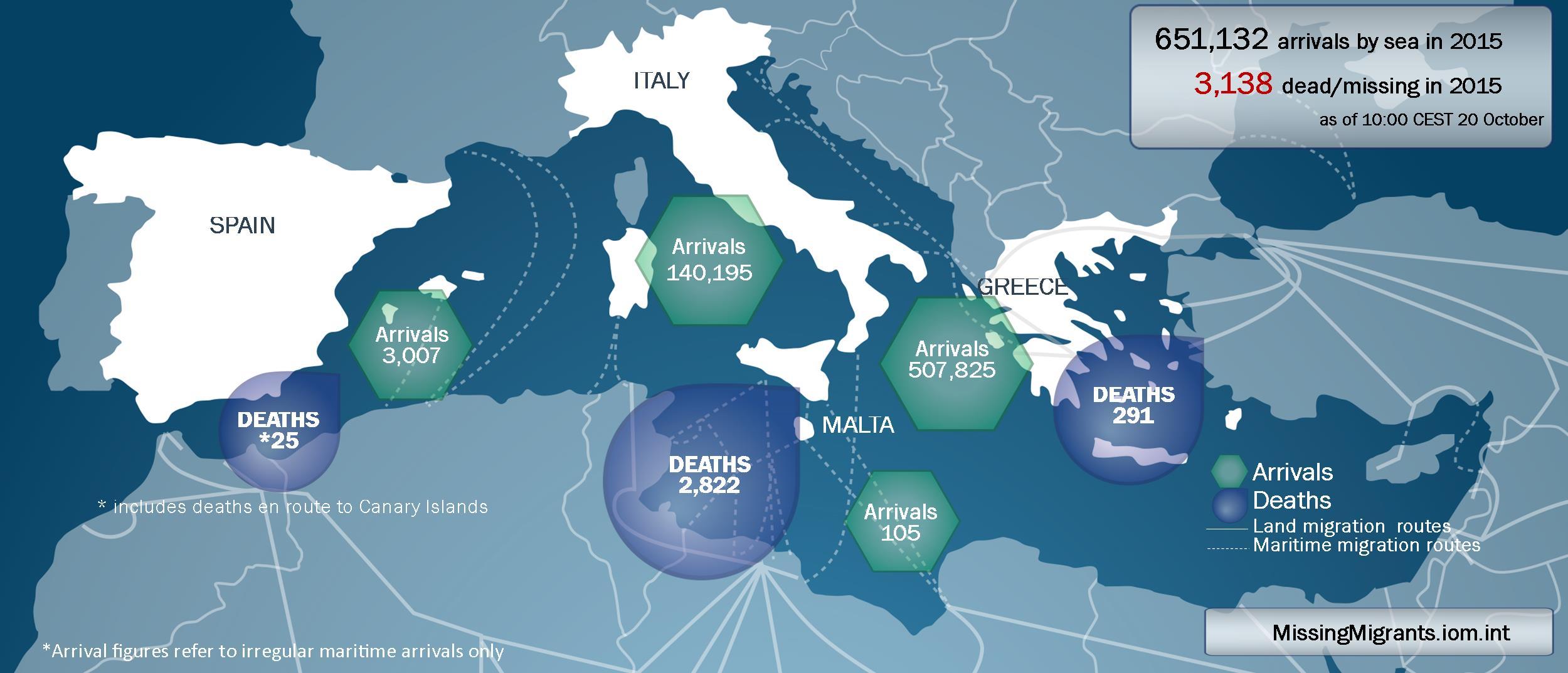 Migranti e richiedenti asilo nel Mediterraneo: arrivi e vittime al 20 ottobre 2015 (fonte Missing Migrants/OIM).