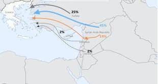 """Le """"rotte"""" dei rifugiati siriani verso la Grecia (fonte indagine UNCHR febbraio 2016)."""