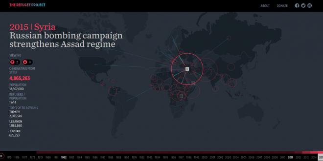 Rifugiati dalla Siria nel 2015 sulla mappa di The Refugee Project.